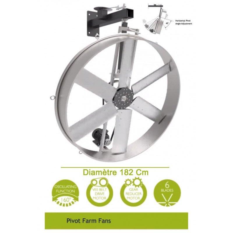 FarmStomr von LBA Home. Oszillierende wandmontierte Windmaschine mit 182 cm Durchmesser, für 300 m² staubige und feuchte Umgebun