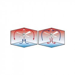 Quartet von LBA Home. DC Deckenventilator mit dimmbares LED Licht, 127 cm, mit transparenten Flügeln, Rückwärtslauf, Design