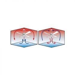Modulo von KlassFan. Hyper Silence DC Deckenventilator mit Licht und Fernbedienung, Thermostat und Wi-Fi, basaltgrau, ideal für