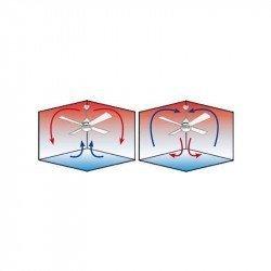 Modulo von KlassFan. Hyper Silence DC Deckenventilator mit Licht und Fernbedienung, Wärmerückführung. 132 cm. Chrom und Braun.