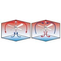Turbo Swirl Licht Eiche. Deckenventilator, 76 cm, Mit Licht. Aluminium, Flügel Eiche hell
