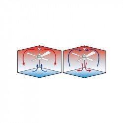 Eco Elements WZ - DC Deckenventilator 180 Cm, weiß lackiert, Flügelin weiß / grau, Fernbedienung
